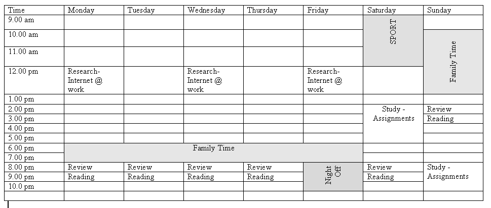 dissertation weekly planner